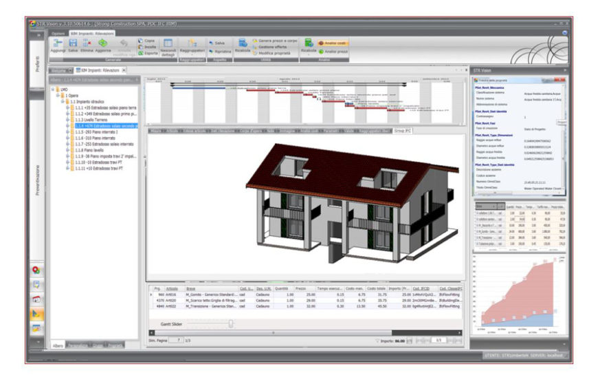 nuevos softawre para planificacion y gestion bim channel