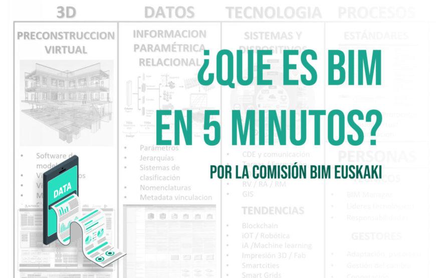 Que es BIM en 5 minutos por la Comisión BIM Euskaki - foto portada bimchannel
